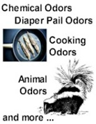 Odor Elimination Products for All Odors