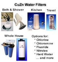 CuZn Chloramine Water Filters